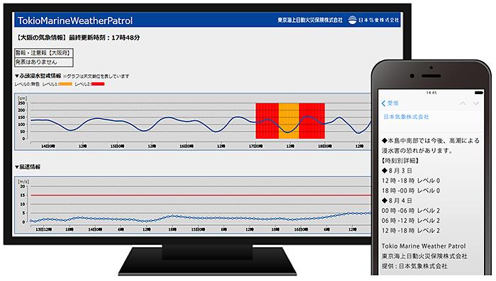 気象情報配信システム