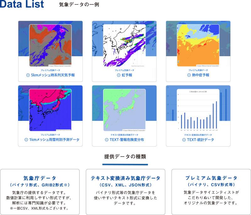 お天気データサイエンスのデータについて